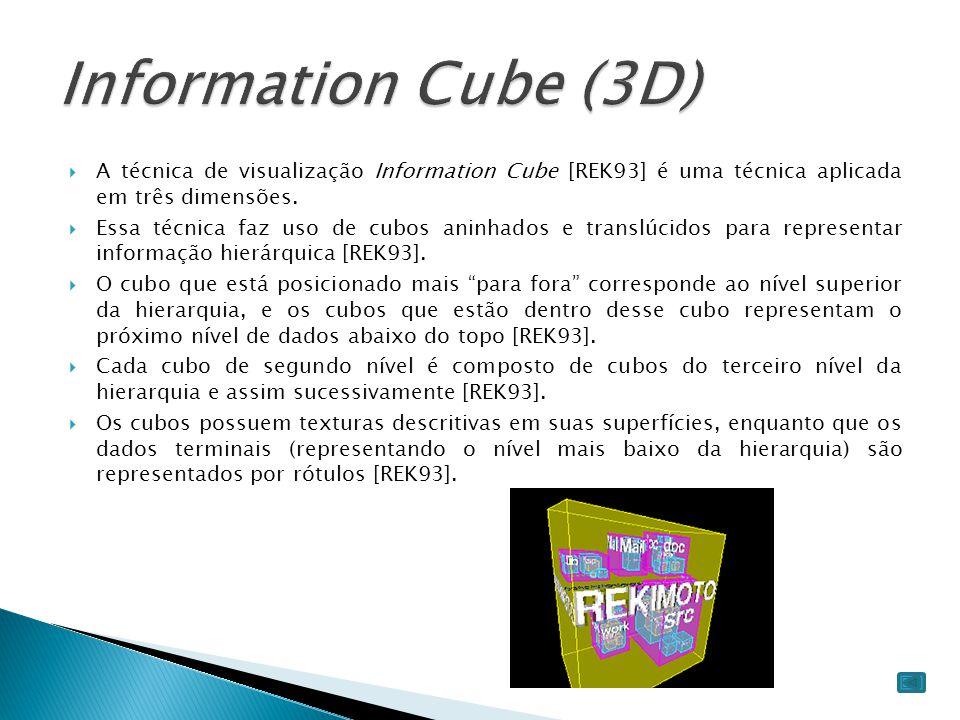 Information Cube (3D) A técnica de visualização Information Cube [REK93] é uma técnica aplicada em três dimensões.